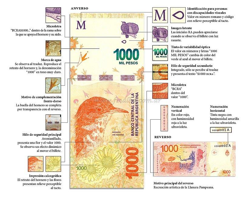 El viernes comienza a circular el nuevo billete de 1.000 pesos